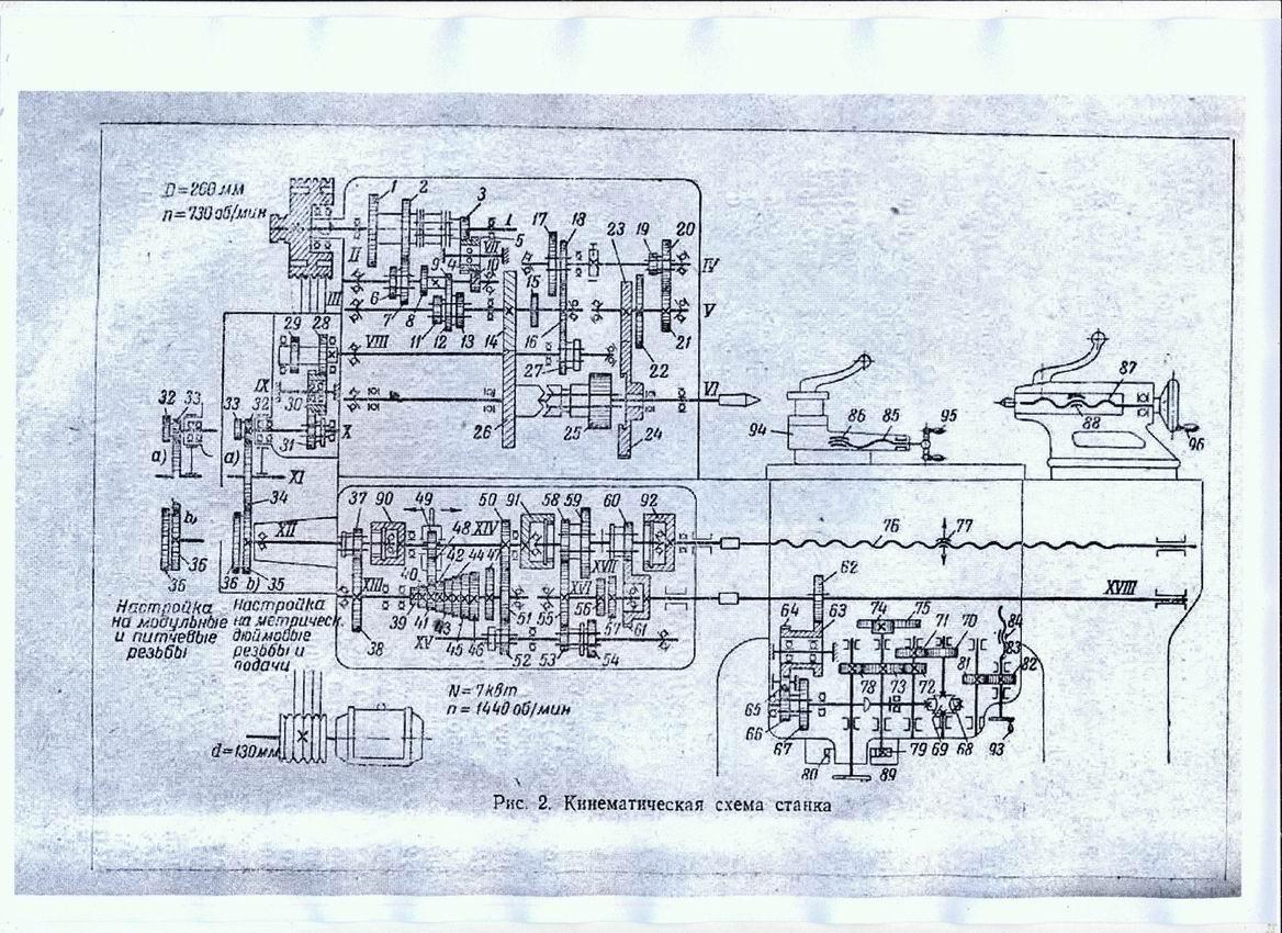 Чертежи и схемы 1А62 токарно-винторезного станка.