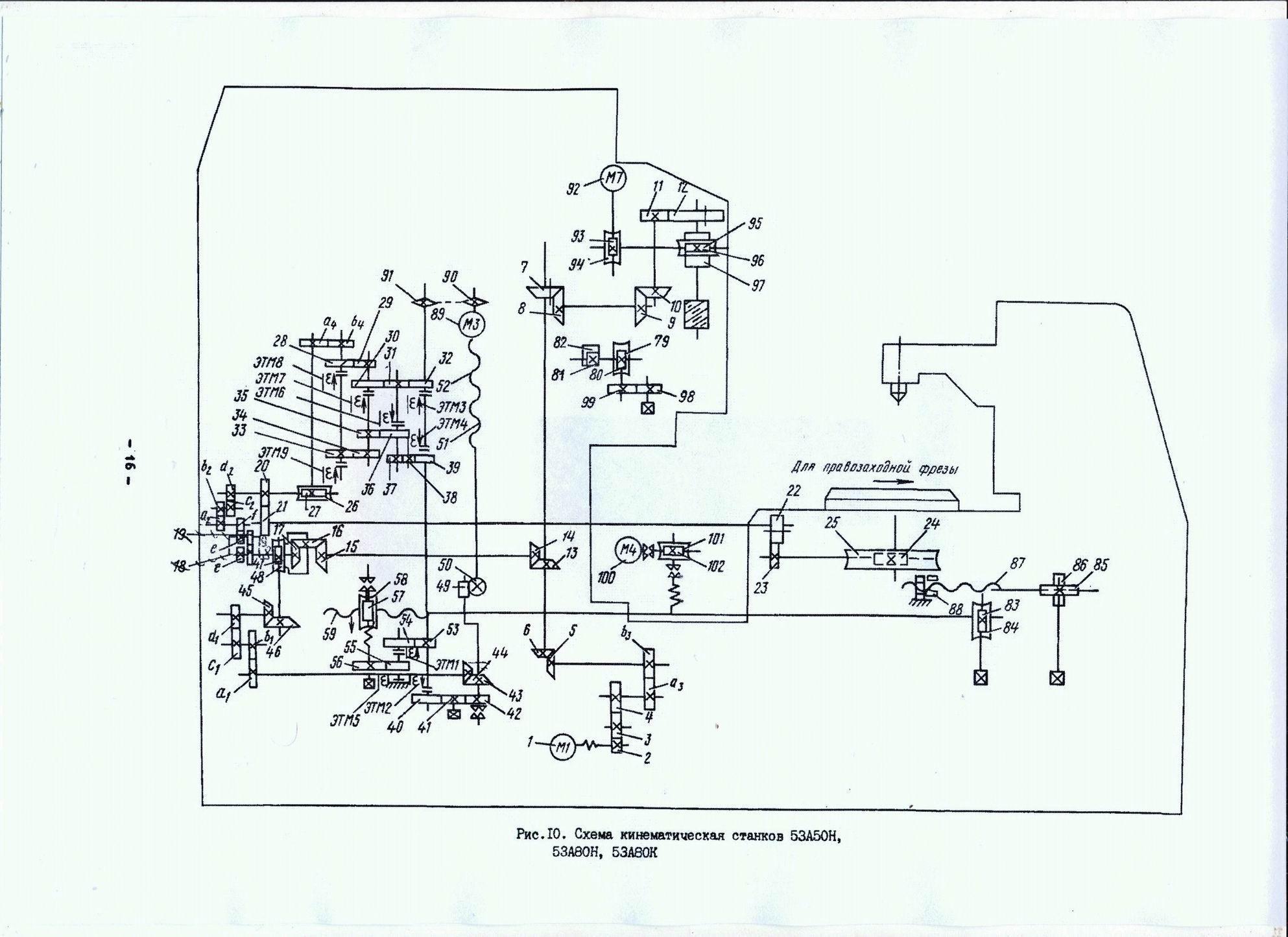 Зубофрезерный станок 53а50 кинематическая схема