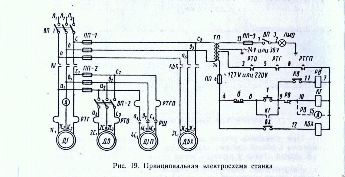 1К62 токарно-винторезного