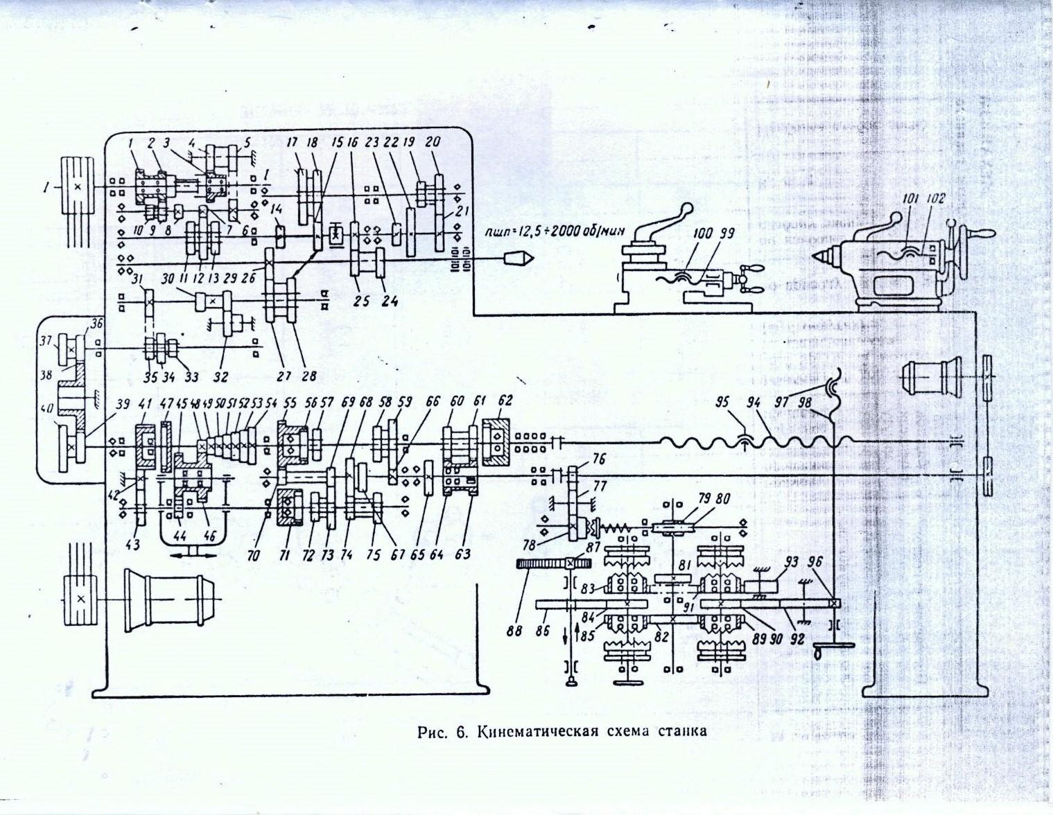 Схема станка дип 300