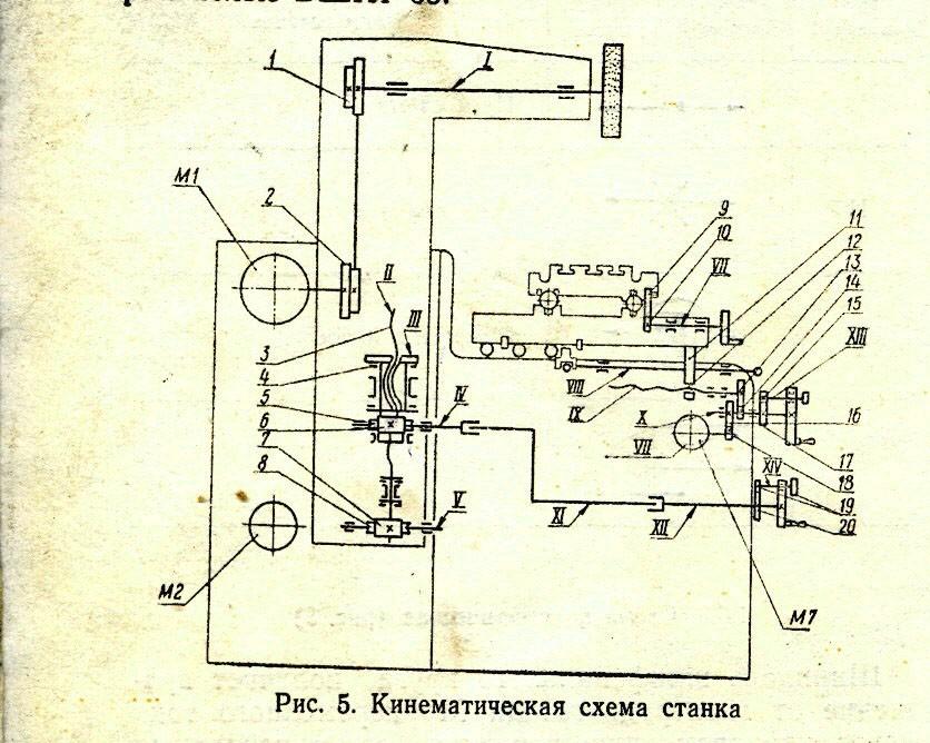 Схема кинематическая 3Б70В