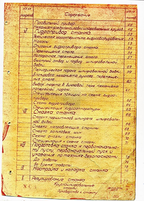 паспорт на шлифовальный станок 3м152мвф2 схема